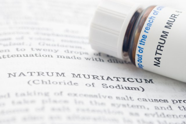 Homoeopathy - Natrum muriaticum