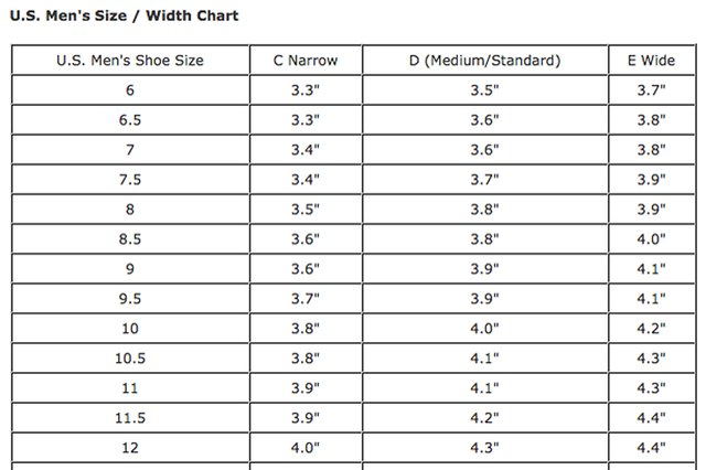 foot measurement chart: How to check to see if your feet are wide or narrow leaftv